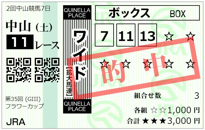 f:id:onix-oniku:20210320164458p:plain