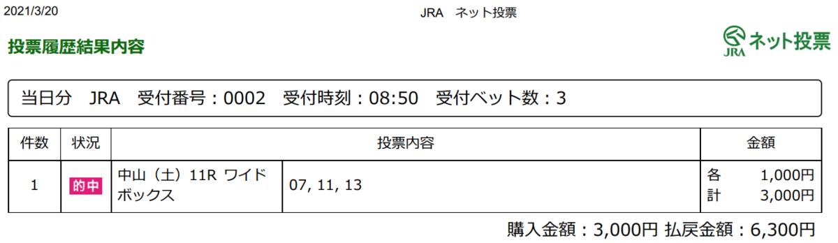 f:id:onix-oniku:20210320164517p:plain