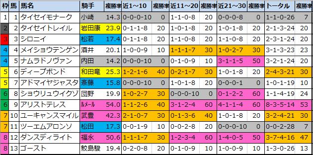 f:id:onix-oniku:20210320165946p:plain