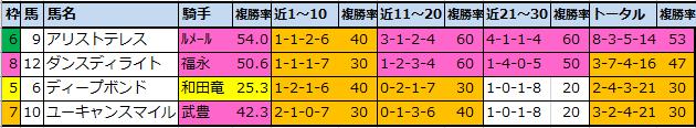 f:id:onix-oniku:20210320170019p:plain