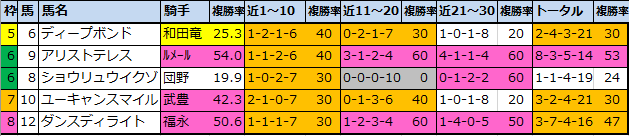 f:id:onix-oniku:20210320170057p:plain