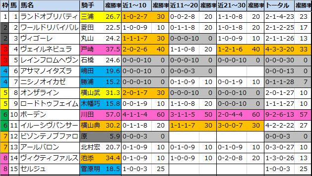 f:id:onix-oniku:20210320172808p:plain