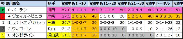 f:id:onix-oniku:20210320172915p:plain