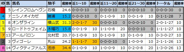f:id:onix-oniku:20210320172950p:plain