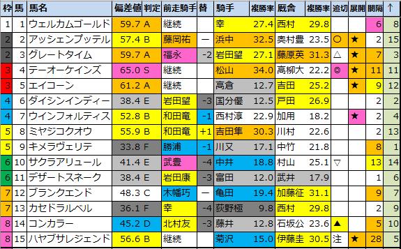 f:id:onix-oniku:20210320190043p:plain