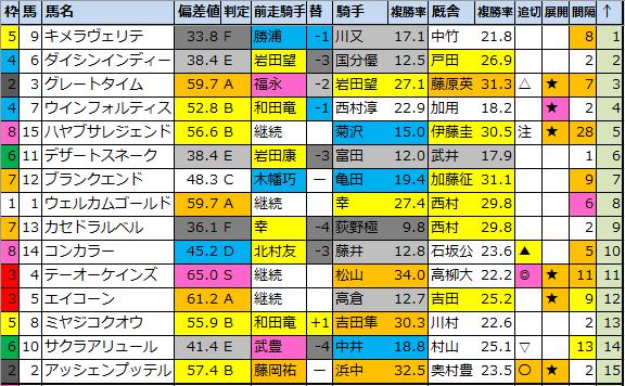 f:id:onix-oniku:20210320190519p:plain
