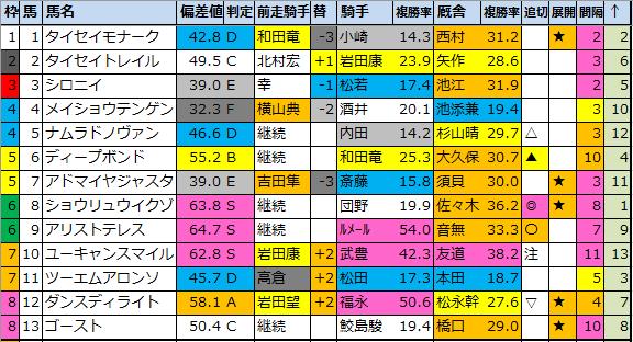 f:id:onix-oniku:20210320191910p:plain