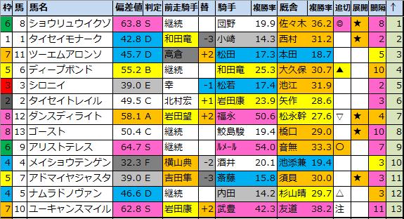 f:id:onix-oniku:20210320192957p:plain