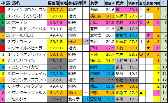 f:id:onix-oniku:20210320195828p:plain