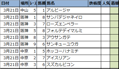 f:id:onix-oniku:20210320205019p:plain