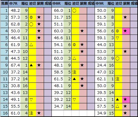 f:id:onix-oniku:20210320205232p:plain