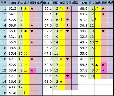 f:id:onix-oniku:20210320205313p:plain