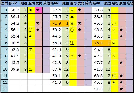 f:id:onix-oniku:20210320205355p:plain