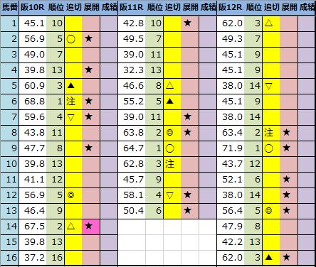 f:id:onix-oniku:20210320205431p:plain