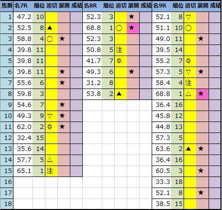 f:id:onix-oniku:20210320205505p:plain