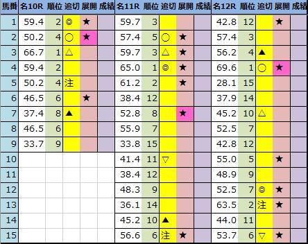 f:id:onix-oniku:20210320205536p:plain