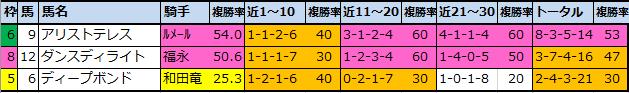 f:id:onix-oniku:20210321073627p:plain