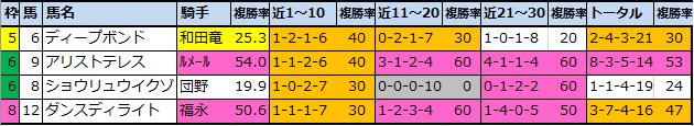 f:id:onix-oniku:20210321073756p:plain
