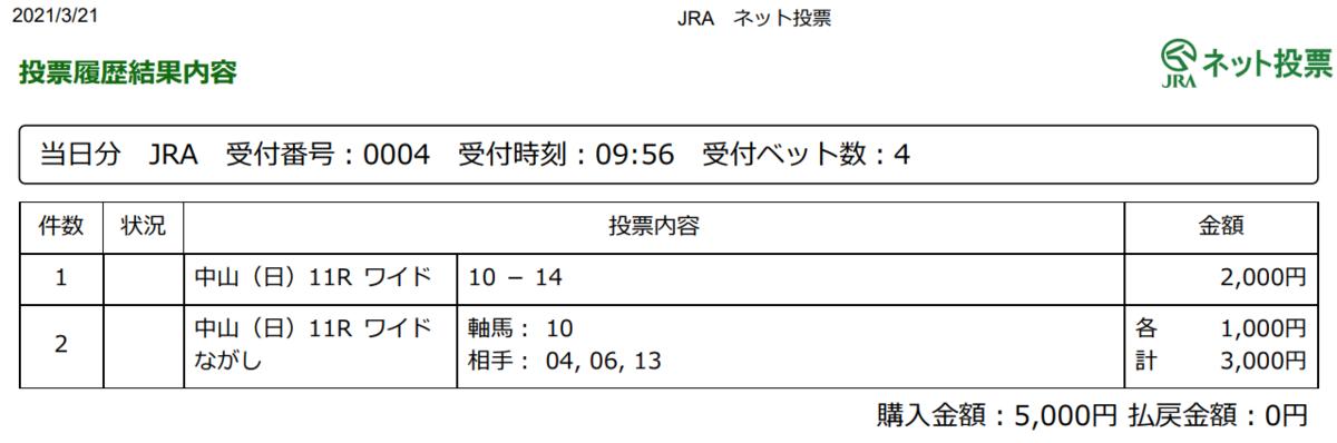f:id:onix-oniku:20210321095810p:plain