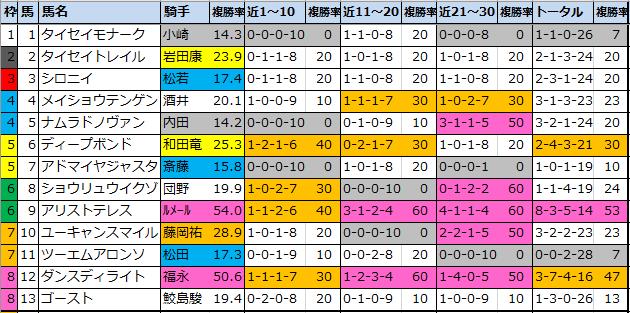 f:id:onix-oniku:20210321114342p:plain