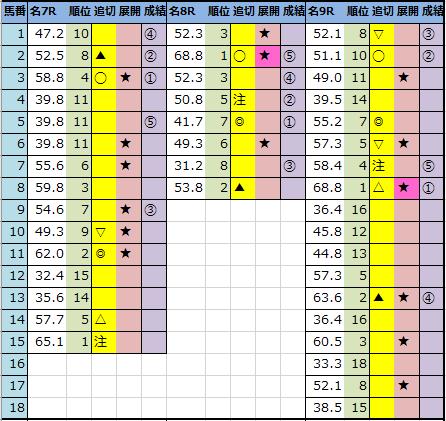 f:id:onix-oniku:20210321142554p:plain