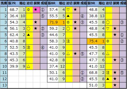 f:id:onix-oniku:20210321143909p:plain