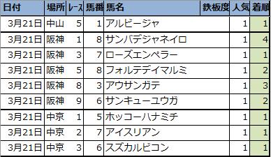 f:id:onix-oniku:20210321144311p:plain
