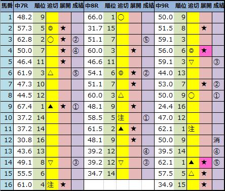 f:id:onix-oniku:20210321144707p:plain