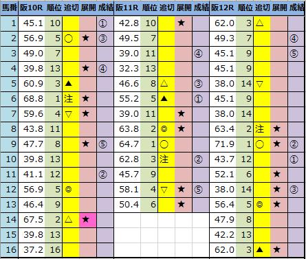 f:id:onix-oniku:20210321162200p:plain