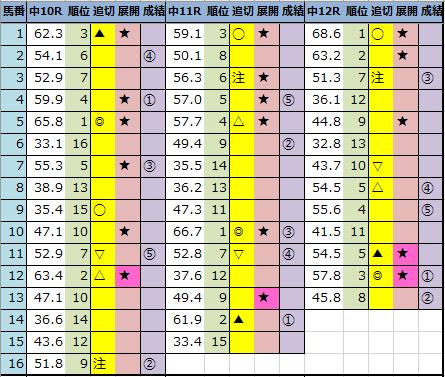 f:id:onix-oniku:20210321163545p:plain