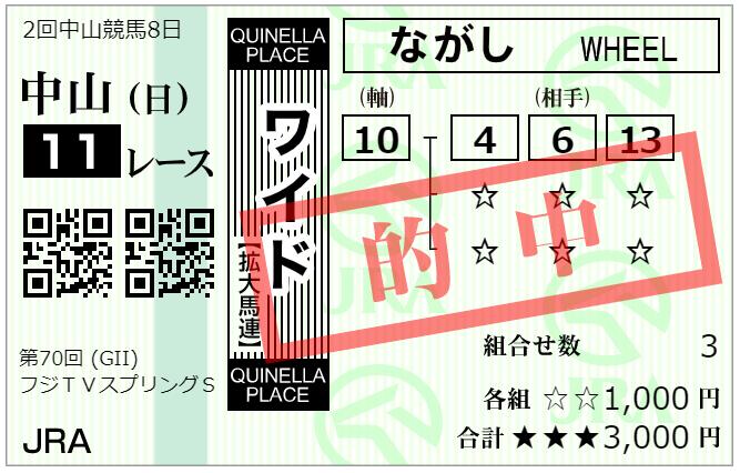 f:id:onix-oniku:20210321170742p:plain
