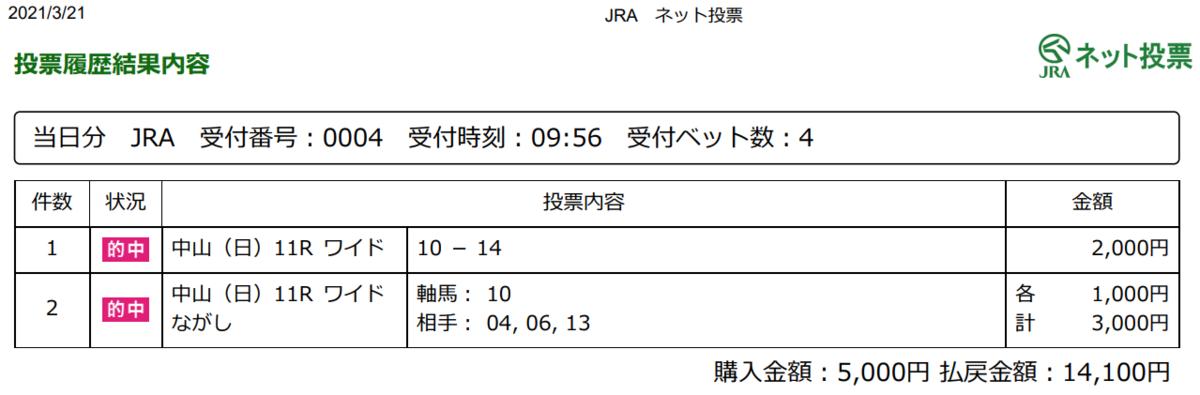 f:id:onix-oniku:20210321170759p:plain