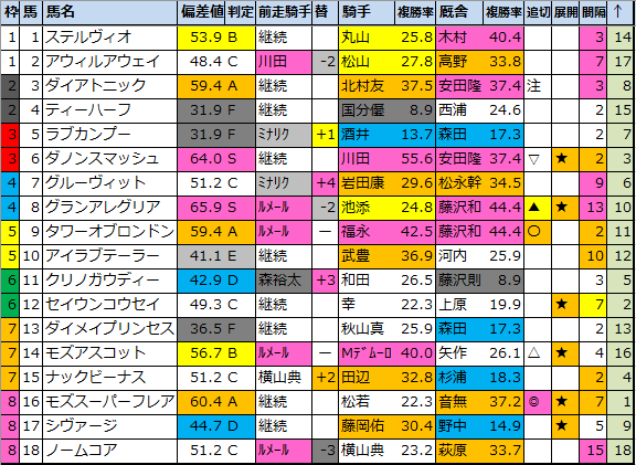 f:id:onix-oniku:20210324200454p:plain
