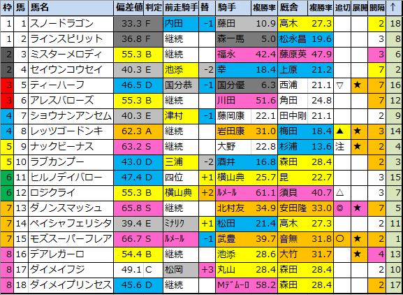 f:id:onix-oniku:20210324200525p:plain