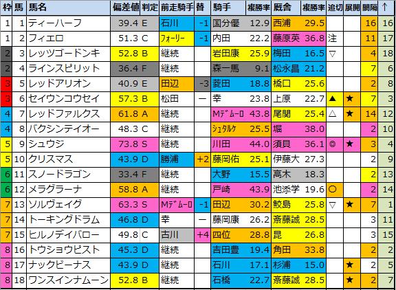 f:id:onix-oniku:20210324200706p:plain