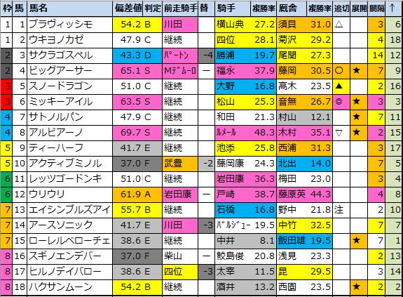 f:id:onix-oniku:20210324200741p:plain