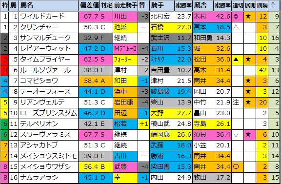 f:id:onix-oniku:20210324210743p:plain