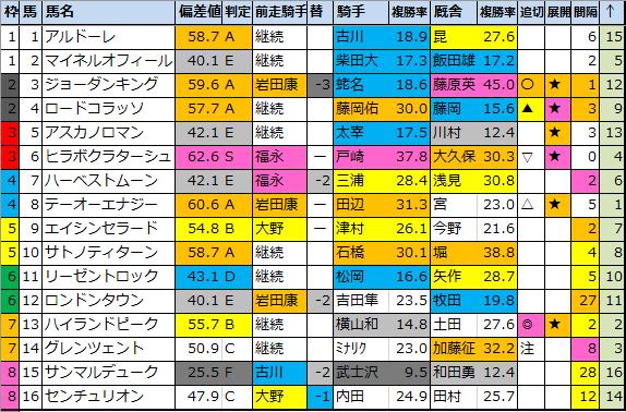 f:id:onix-oniku:20210324210819p:plain