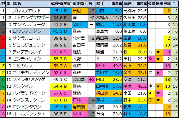 f:id:onix-oniku:20210324210856p:plain