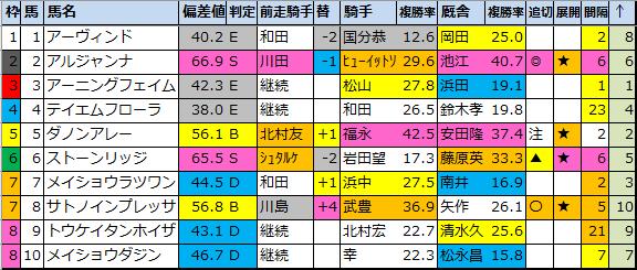 f:id:onix-oniku:20210324223509p:plain