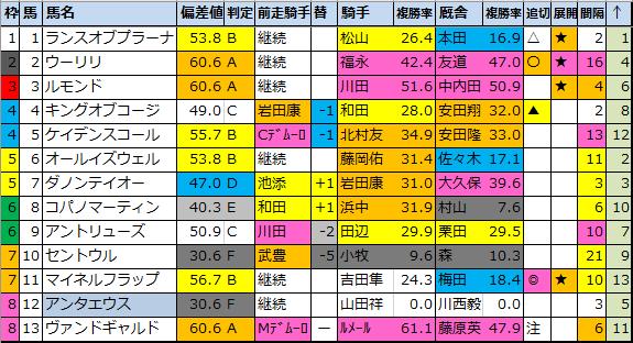f:id:onix-oniku:20210324223548p:plain