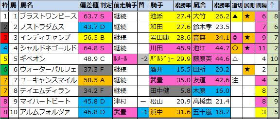 f:id:onix-oniku:20210324223629p:plain