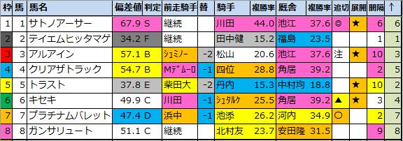 f:id:onix-oniku:20210324223701p:plain