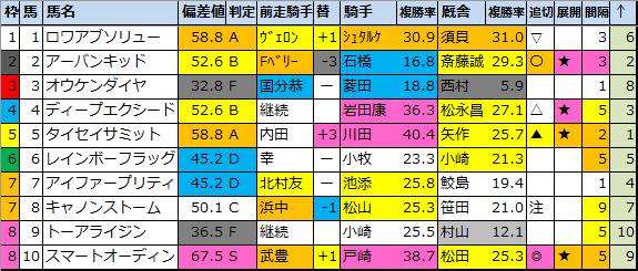 f:id:onix-oniku:20210324223738p:plain