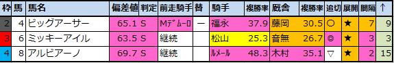 f:id:onix-oniku:20210325160037p:plain
