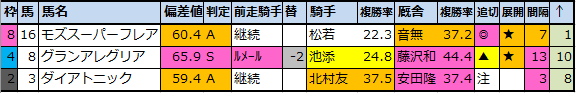 f:id:onix-oniku:20210325160119p:plain