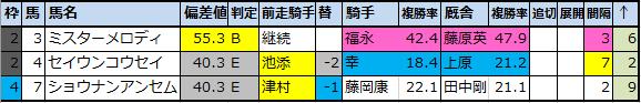 f:id:onix-oniku:20210325160201p:plain