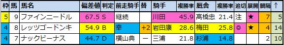 f:id:onix-oniku:20210325160241p:plain