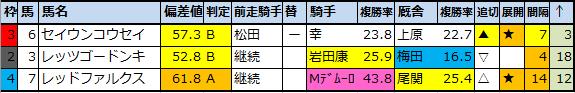 f:id:onix-oniku:20210325160316p:plain