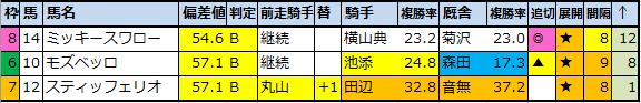 f:id:onix-oniku:20210325173955p:plain